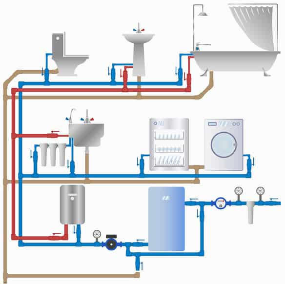 A Guide On Draining The Plumbing System In Your Home